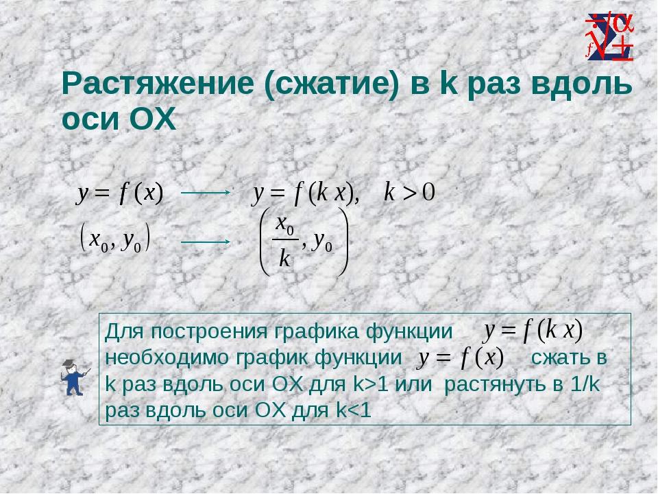 Растяжение (сжатие) в k раз вдоль оси OX