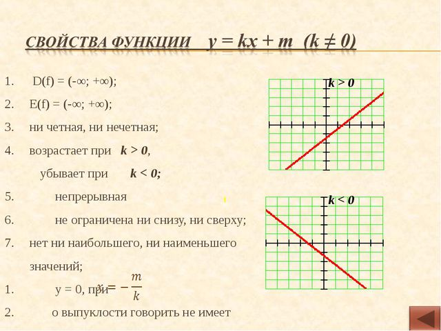 D(f) = (-∞; +∞); E(f) = (-∞; +∞); ни четная, ни нечетная; возрастает при k >...