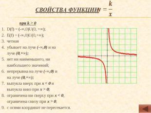 при k > 0 D(f) = (-∞,0)U(0, +∞); Е(f) = (-∞,0)U(0,+∞); четная убывает на луч