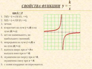 при k < 0 D(f) = (-∞,0)U(0, +∞); Е(f) = (-∞,0)U(0,+∞); четная возрастает на