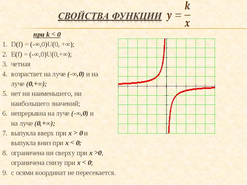 при k < 0 D(f) = (-∞,0)U(0, +∞); Е(f) = (-∞,0)U(0,+∞); четная возрастает на...