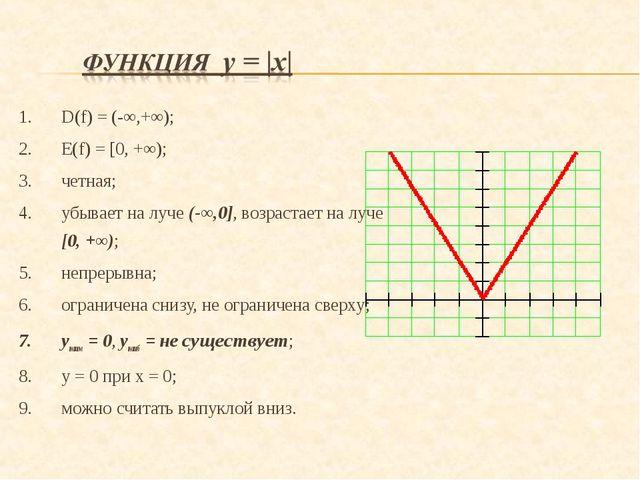 D(f) = (-∞,+∞); Е(f) = [0, +∞); четная; убывает на луче (-∞,0], возрастает на...