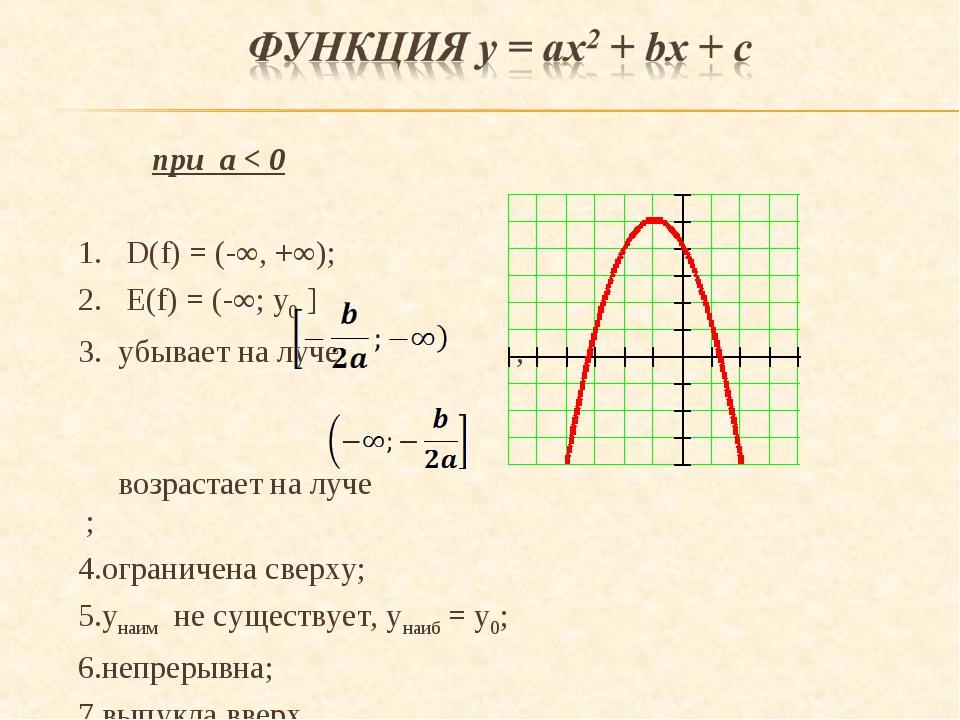 при а < 0 D(f) = (-∞, +∞); Е(f) = (-∞; у0 ] убывает на луче , возрастает на...