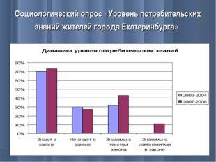 Социологический опрос «Уровень потребительских знаний жителей города Екатерин