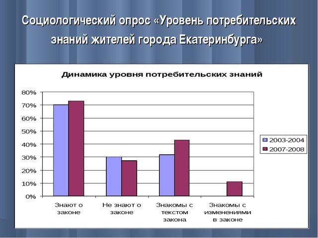 Социологический опрос «Уровень потребительских знаний жителей города Екатерин...