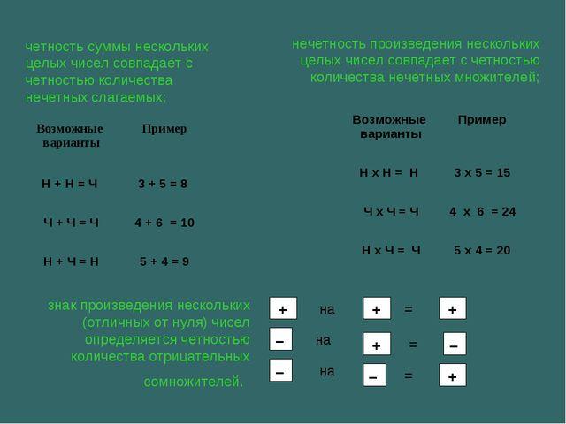 четность суммы нескольких целых чисел совпадает с четностью количества нечетн...