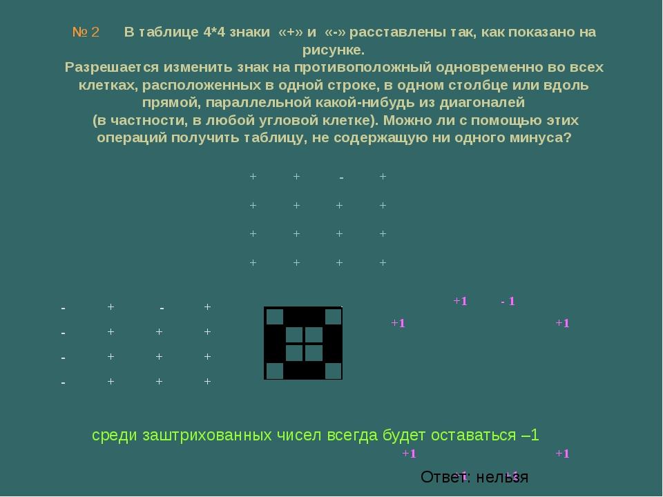 № 2 В таблице 4*4 знаки «+» и «-» расставлены так, как показано на рисунке. Р...