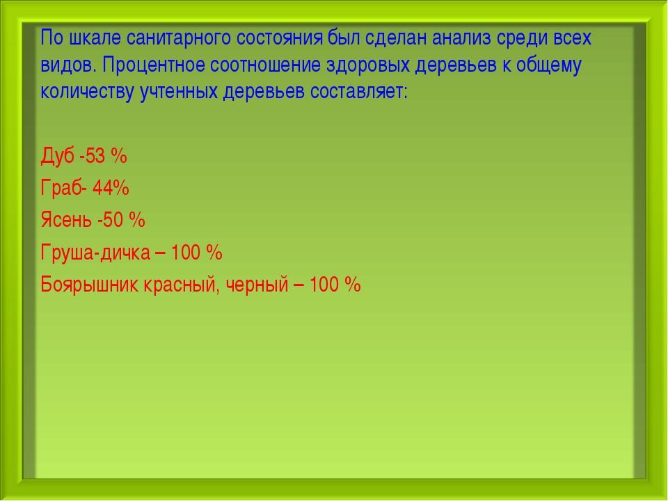 По шкале санитарного состояния был сделан анализ среди всех видов. Процентное...