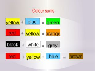 Colour sums + + + + + = = = = yellow yellow yellow red red blue blue black wh