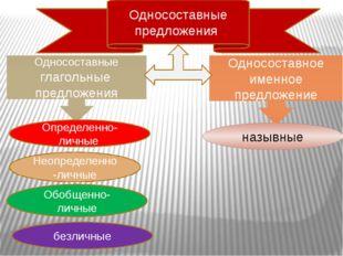 Односоставные предложения Односоставные глагольные предложения Односоставное