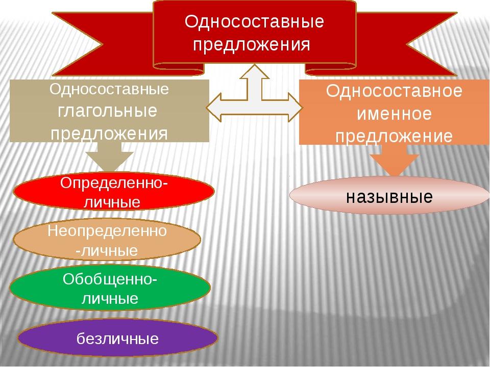 Односоставные предложения Односоставные глагольные предложения Односоставное...