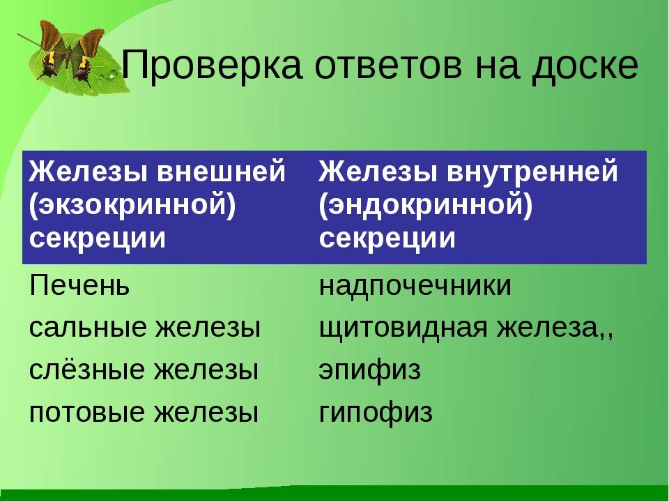 Проверка ответов на доске Железы внешней (экзокринной) секрецииЖелезы внутр...
