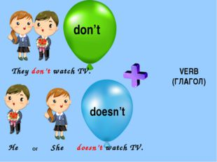 don't doesn't VERB (ГЛАГОЛ) They don't watch TV. He She doesn't watch TV. or