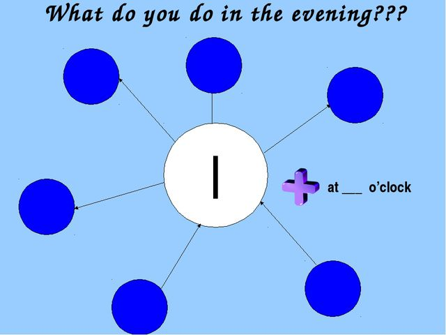 What do you do in the evening??? I at ___ o'clock