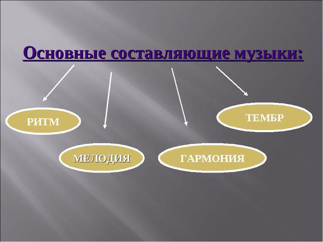 Основные составляющие музыки: РИТМ МЕЛОДИЯ ГАРМОНИЯ ТЕМБР