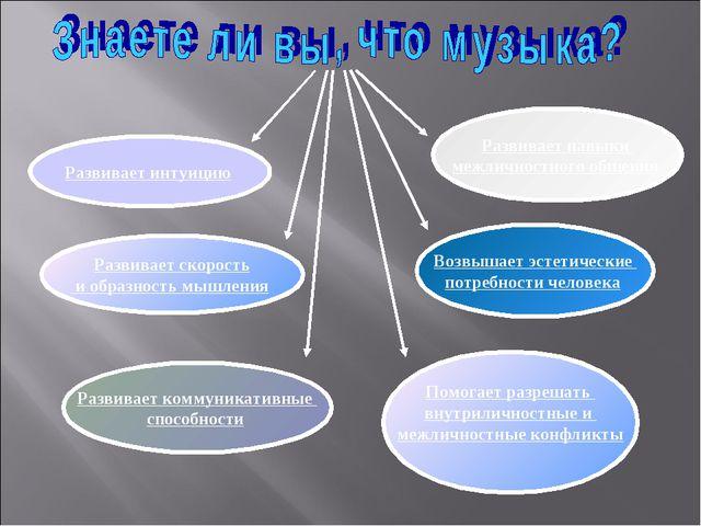 Развивает интуицию Развивает скорость и образность мышления Развивает коммуни...