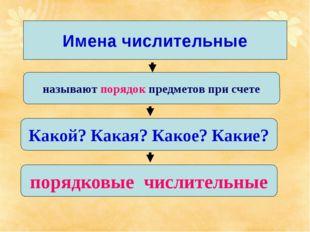 Имена числительные называют порядок предметов при счете Какой? Какая? Какое?