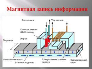 Магнитная запись информации
