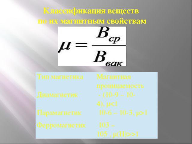 Классификация веществ по их магнитным свойствам Тип магнетика Магнитнаяпрониц...