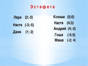 Э с т а ф е т а Лера (2;-3) Настя (-3;-5) Даня (1; 2) Ксюша (0;0) Настя (4;3)