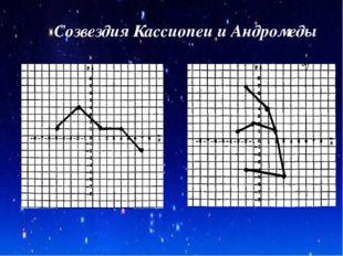 Созвездия Кассиопеи и Андромеды