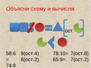 Объясни схему и вычисли. 58:6= 74:9= 78:10= 65:9= 9(ост.4) 8(ост.2) 7(ост.8)