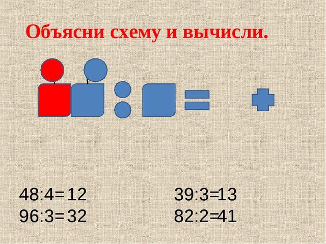 Объясни схему и вычисли. 48:4= 96:3= 39:3= 82:2= 12 32 13 41