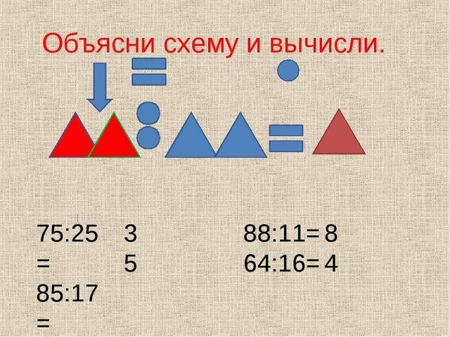 Объясни схему и вычисли. 75:25= 85:17= 88:11= 64:16= 3 5 8 4