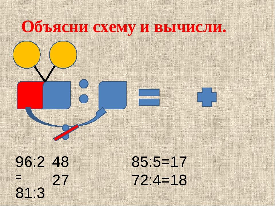 Объясни схему и вычисли. 96:2= 81:3= 85:5= 72:4= 48 27 17 18