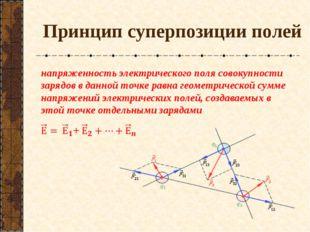 Принцип суперпозиции полей напряженность электрического поля совокупности зар