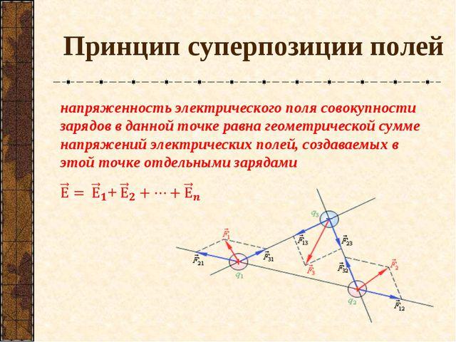 Принцип суперпозиции полей напряженность электрического поля совокупности зар...
