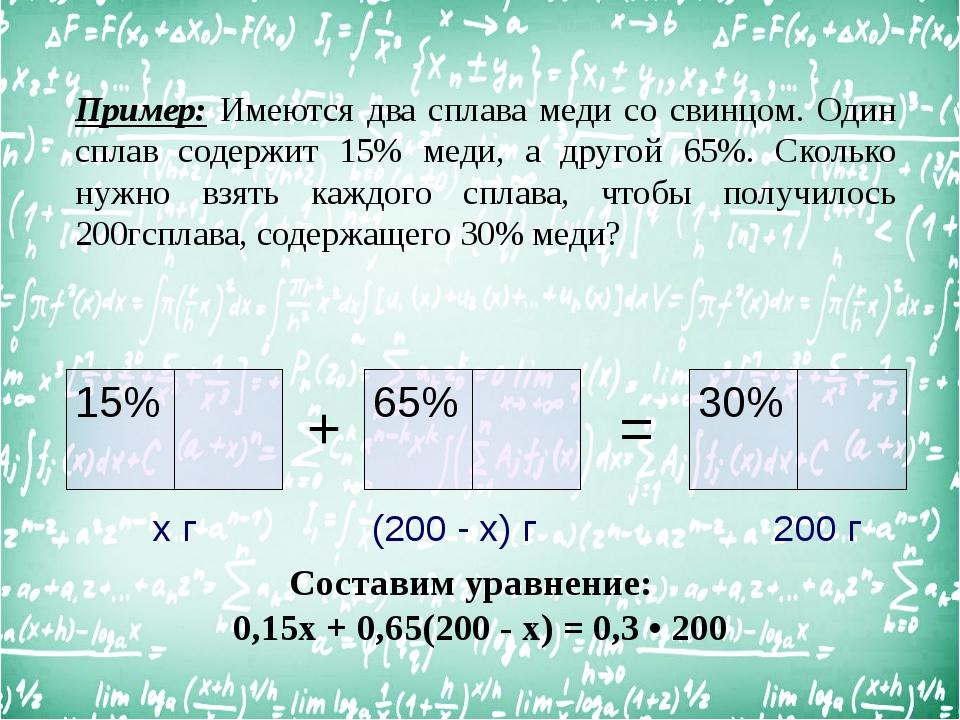 Пример: Имеются два сплава меди со свинцом. Один сплав содержит 15% меди, а...