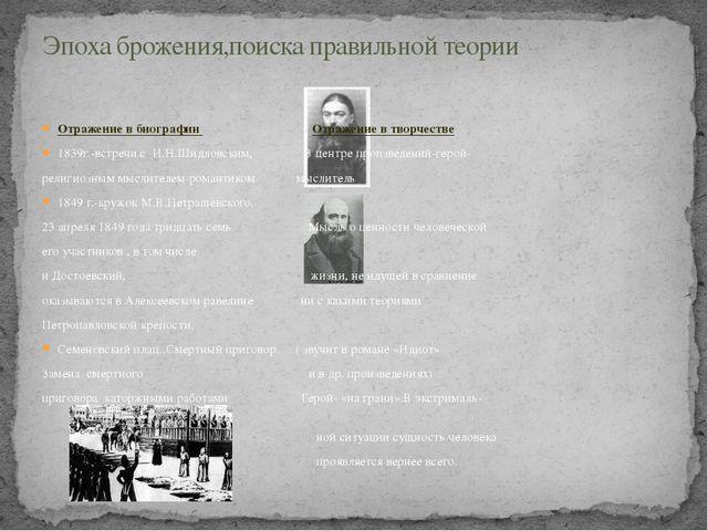 Отражение в биографии Отражение в творчестве 1839г.-встречи с И.Н.Шидловским,...