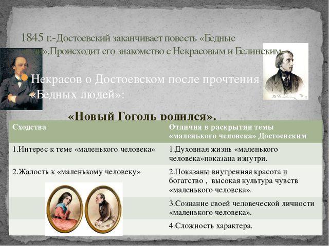 Некрасов о Достоевском после прочтения «Бедных людей»: «Новый Гоголь родился»...