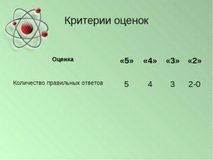 Критерии оценок Оценка«5»«4»«3»«2» Количество правильных ответов5432-0