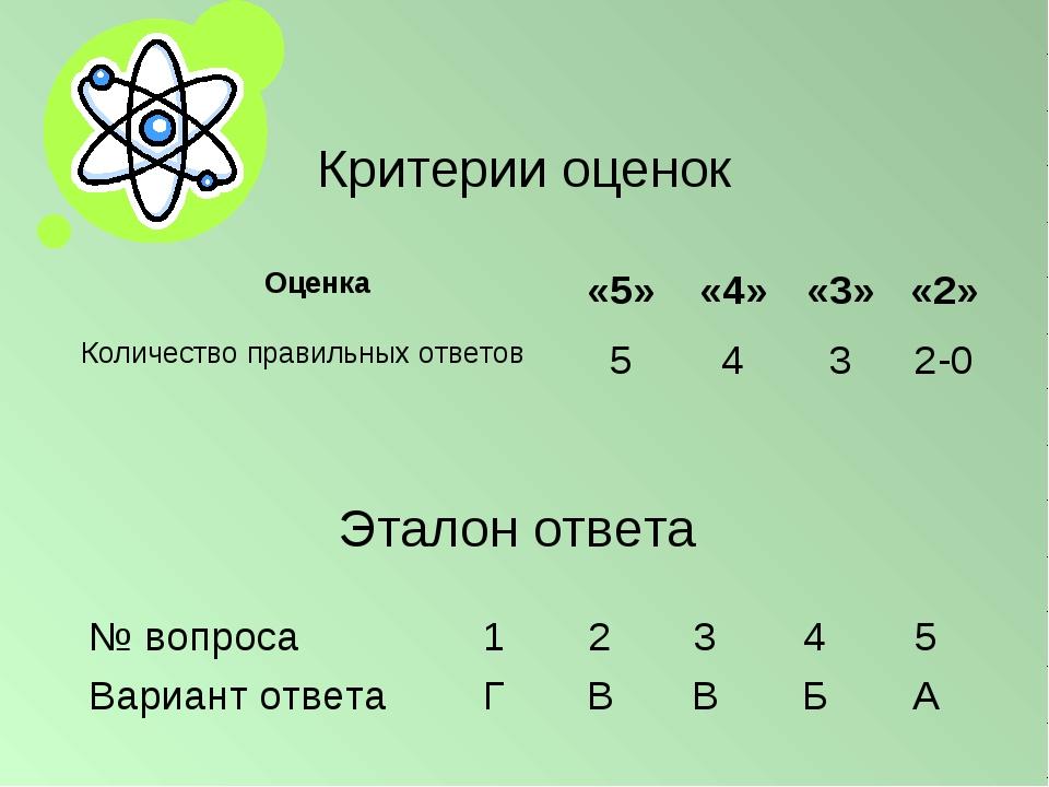 Критерии оценок Эталон ответа Оценка«5»«4»«3»«2» Количество правильных от...