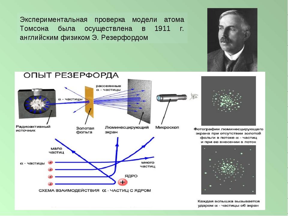 Экспериментальная проверка модели атома Томсона была осуществлена в 1911 г. а...