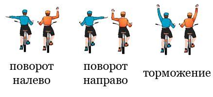 МАОУ Буньковская СОШ - Правила езды на велосипедах и скутерах