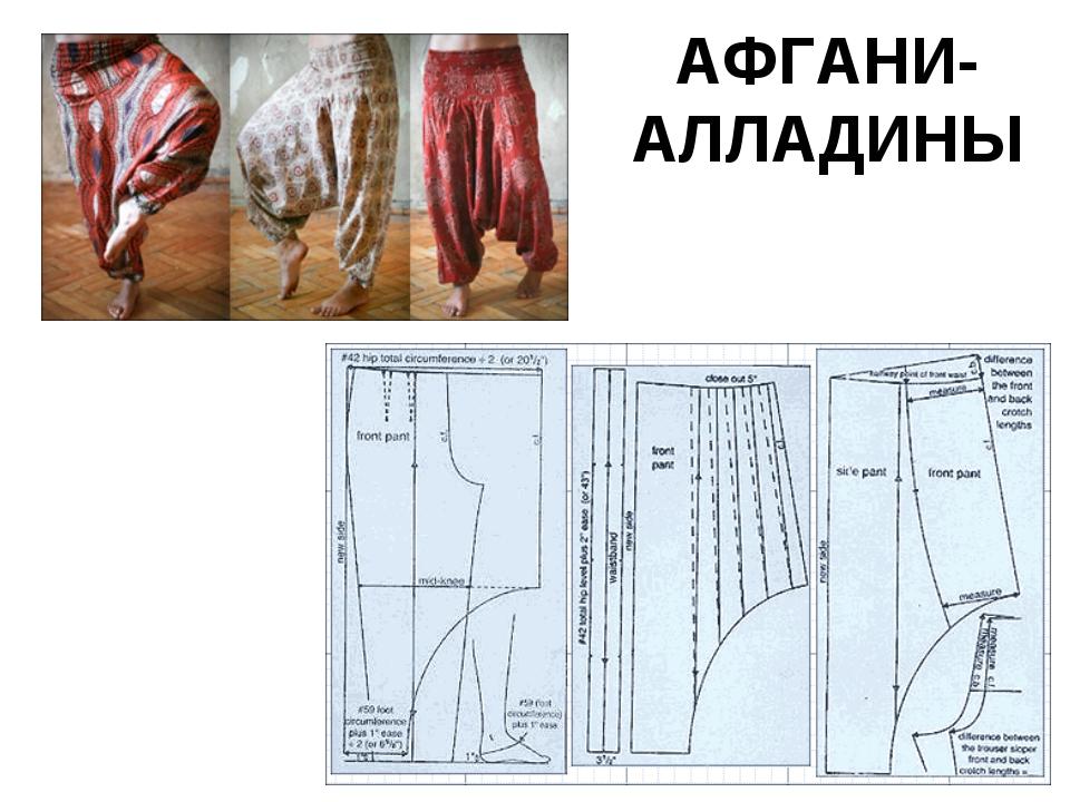 АФГАНИ-АЛЛАДИНЫ