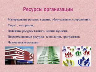 Ресурсы организации Материальные ресурсы (здания, оборудование, сооружения);