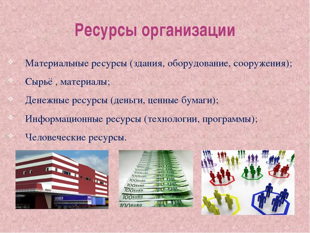 Ресурсы организации Материальные ресурсы (здания, оборудование, сооружения);...