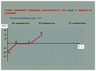 20 40 60 -20 -40 -60 График зависимости температуры кристаллического тела (ль