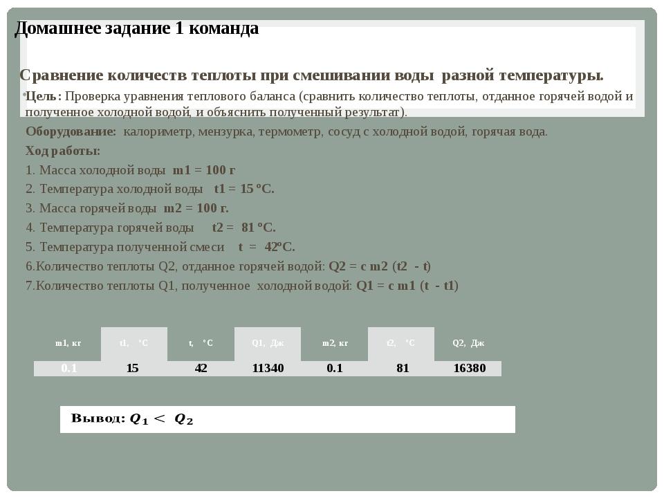 Домашнее задание 1 команда Сравнение количеств теплоты при смешивании воды ра...