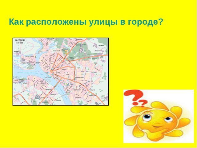 Как расположены улицы в городе?