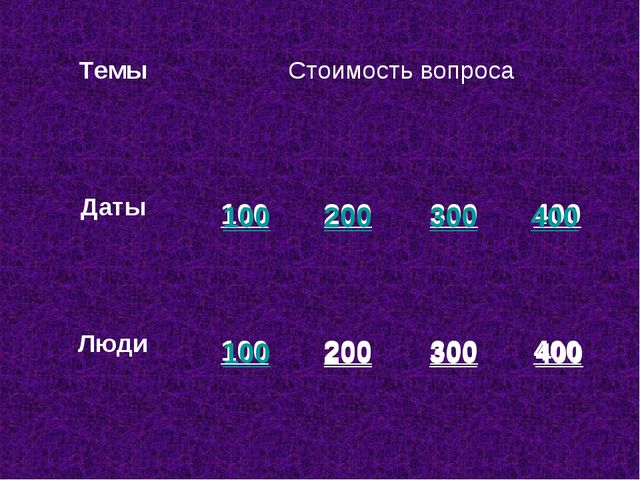 200 300 400 100 100 200 300 400