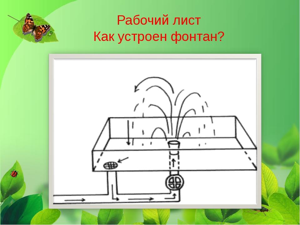 Рабочий лист Как устроен фонтан?