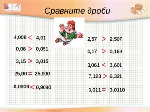 Сравните дроби 4,008 3,15 25,90 0,0909 0,9090 25,900 3,015 0,051 4,01 0,06 3,