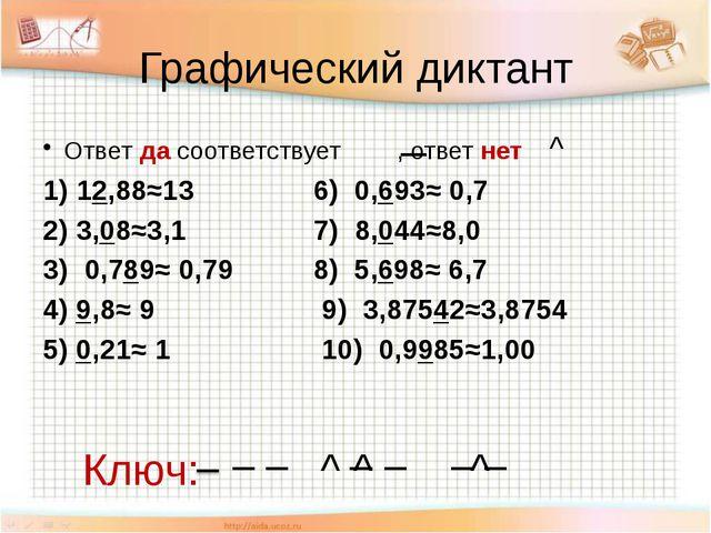 Графический диктант Ответ да соответствует , ответ нет ^ 1) 12,88≈13 6) 0,693...