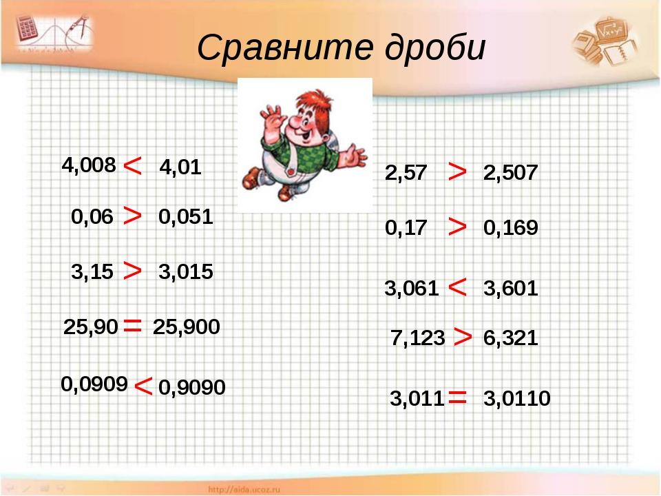 Сравните дроби 4,008 3,15 25,90 0,0909 0,9090 25,900 3,015 0,051 4,01 0,06 3,...