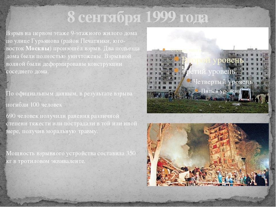 8 сентября 1999 года Взрыв на первом этаже 9-этажного жилого дома по улице Гу...